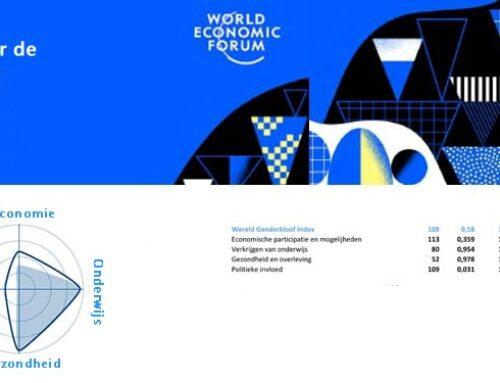 Voorkant van het Global Gender Gap Report 2021 en de pagina over Iran